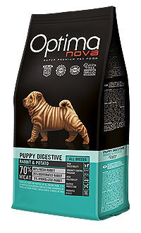 Optima nova dog puppy digestive rabbit potato TelepiensosCanarias